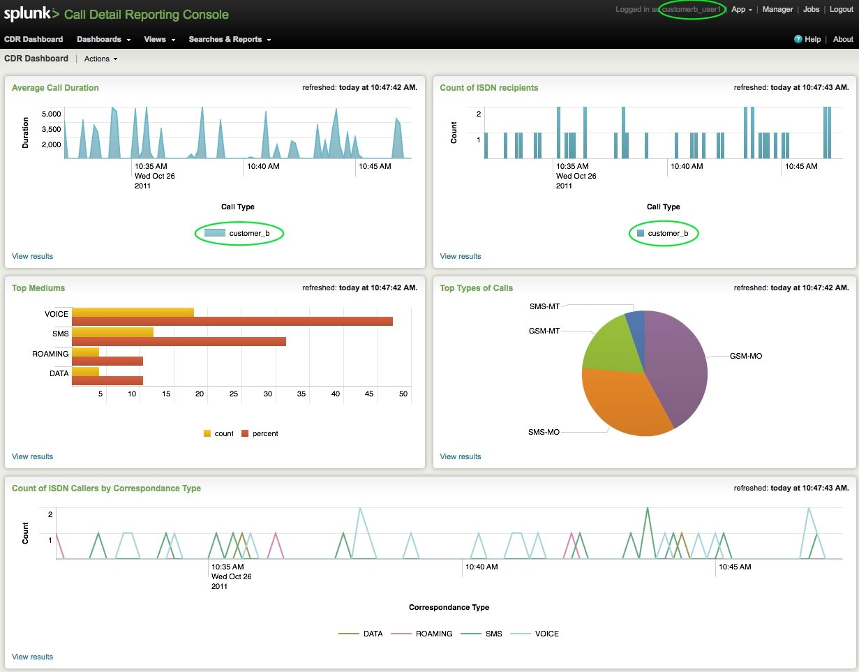 how to search in splunk