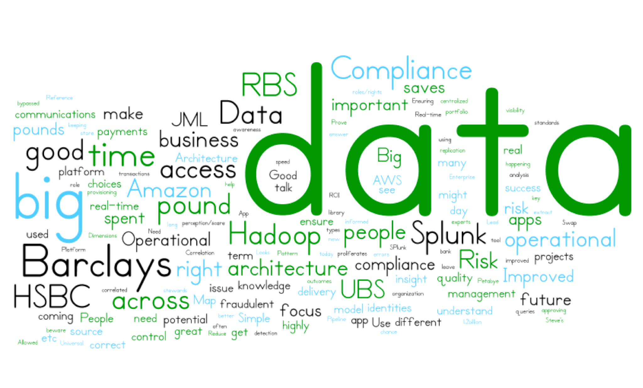 Data Tagging: Big Data And Financial Services