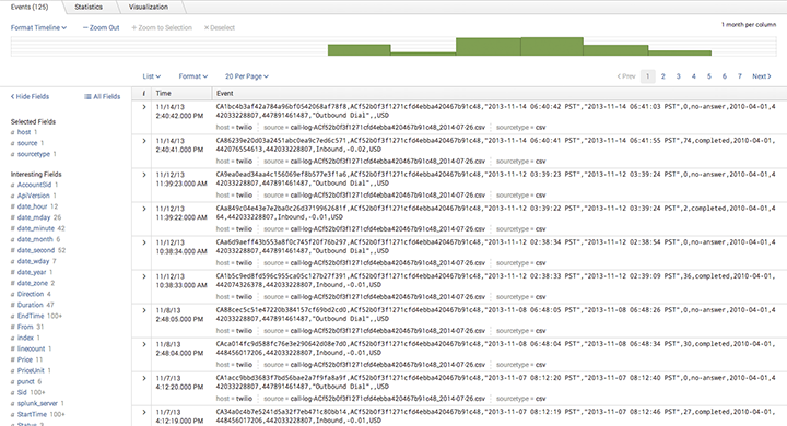 Tracking calls and SMS with Splunk