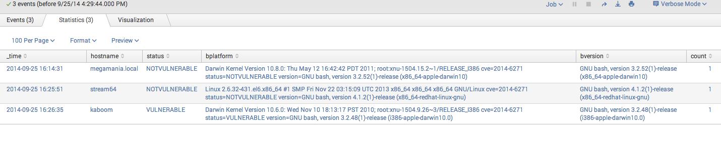 Finding shellshock (CVE-2014-6271, 7169, 7186, 7187) with Splunk