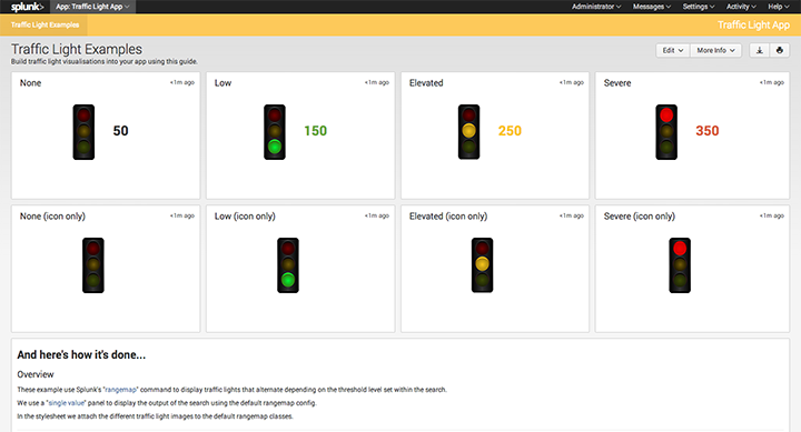 Splunk Traffic Lights