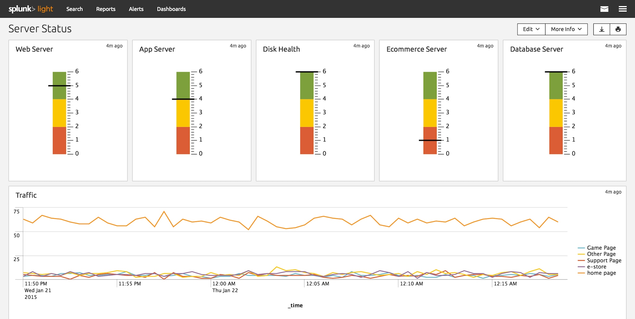 Introducing Splunk Light: The Power of Splunk for Small IT Environments