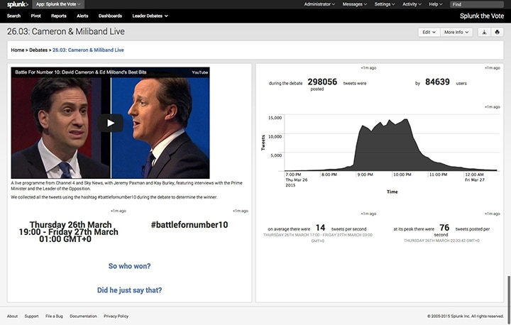 Splunk the Vote - Cameron v Miliband