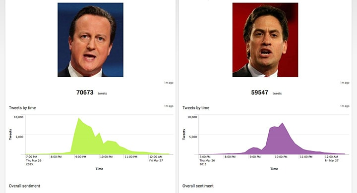 Splunk the Vote - Cameron Miliband