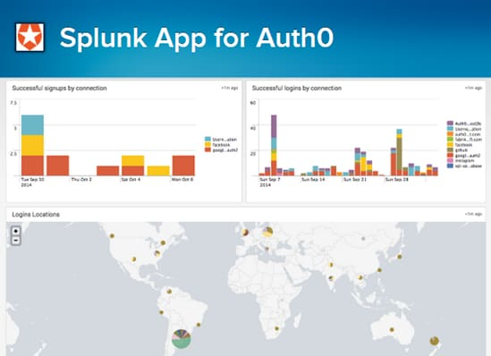 Splunk Reference App - Auth0