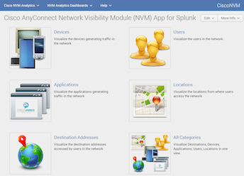 Cisco-AnyConnect-NVM-App-Home-Med