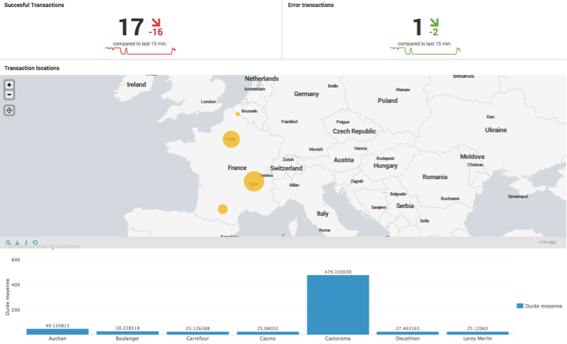 it_ops_dashboard