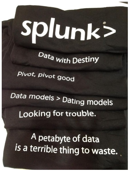 Look for Trouble at Cisco Live 2016 with Splunk!