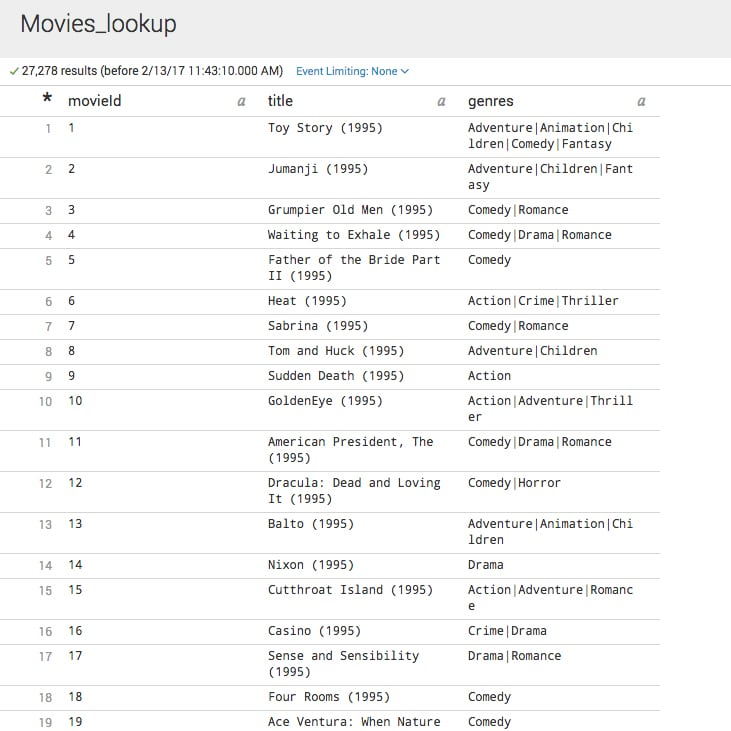 MoviesLookup
