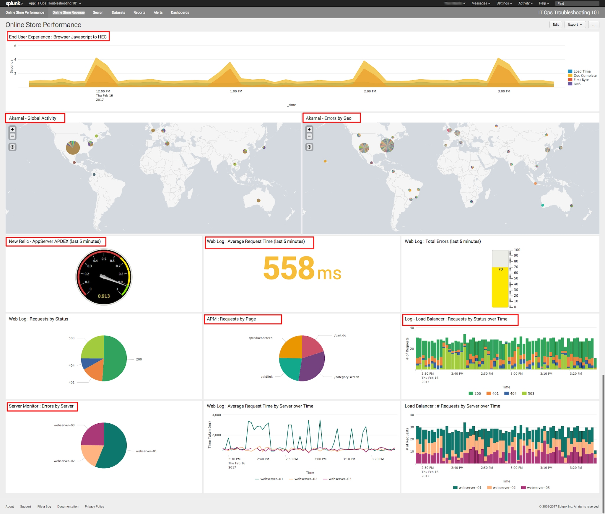 Splunk and New Relic: Better Together