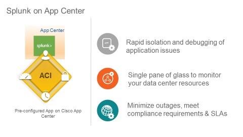 Explore New Cisco ACI and Splunk Innovations