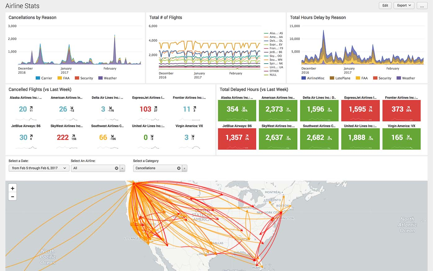 Trellis Splunk Custom Visualization