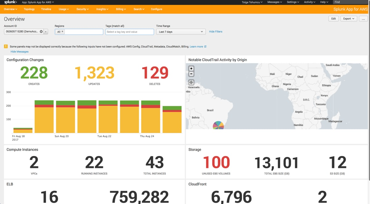 What can you do with splunk vmware and aws effectively manage aws costs with an in depth view of usedunused resources cost by account and cost by service xflitez Images