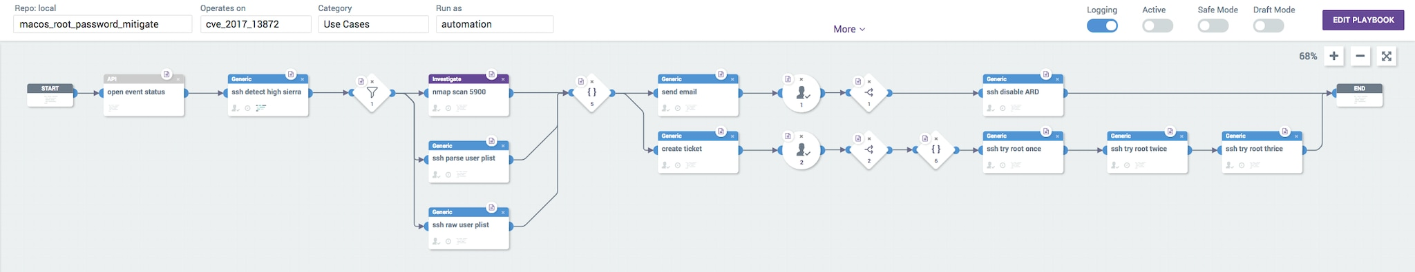 Playbooks: Going Beyond Incident Response Use Cases
