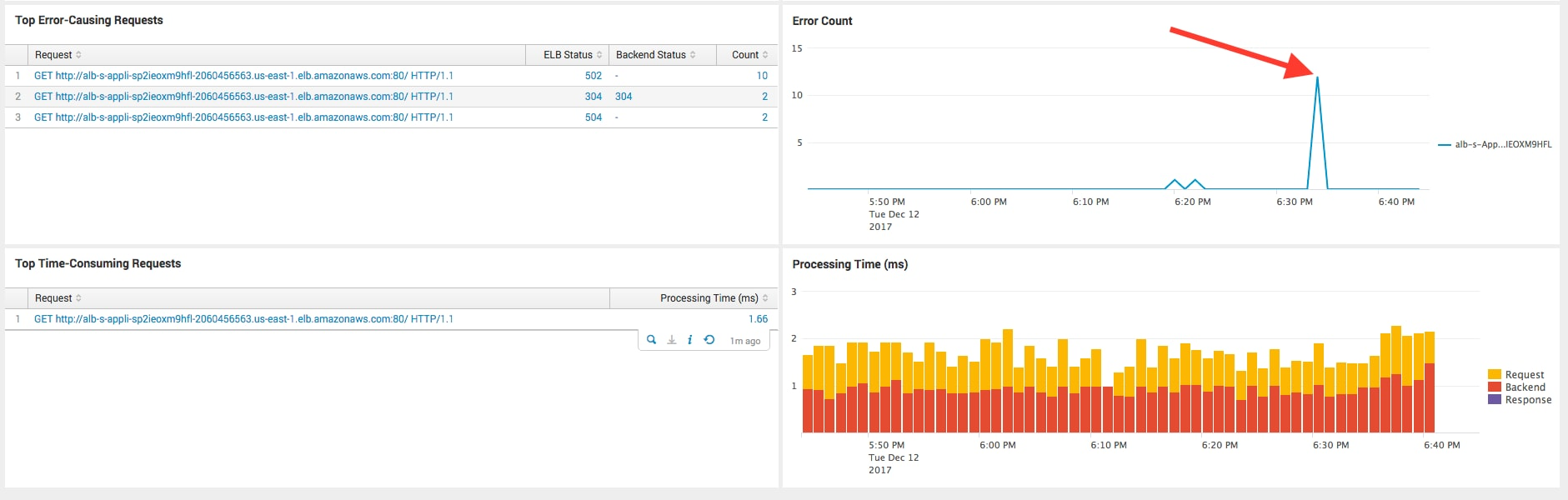 Introducing Splunk AWS Serverless Apps
