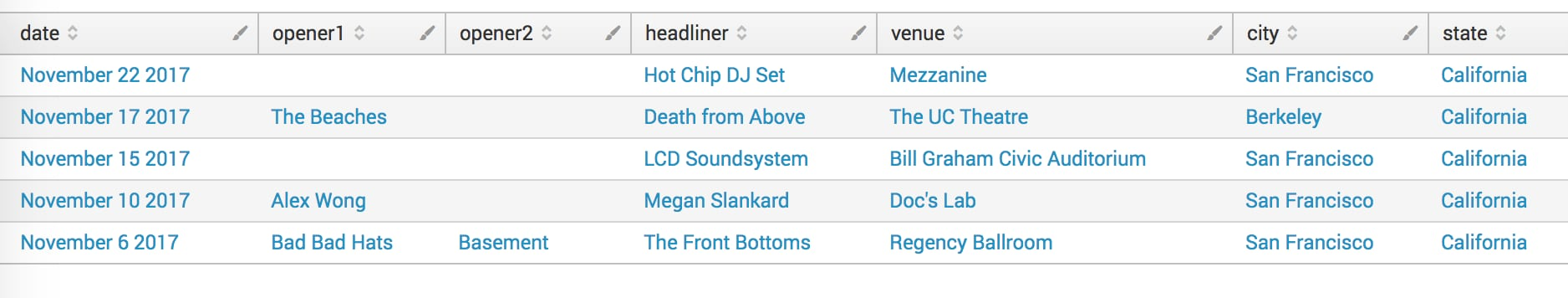 This screen capture shows a table of the five concerts I attended in November. A Hot Chip DJ set, a Death from Above show, LCD Soundsystem, Megan Slankard, and The Front Bottoms were the headliners.