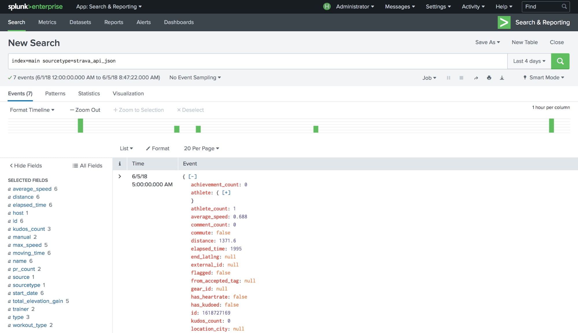 Dashboard Digest Series: Episode 7 – Iron Splunk