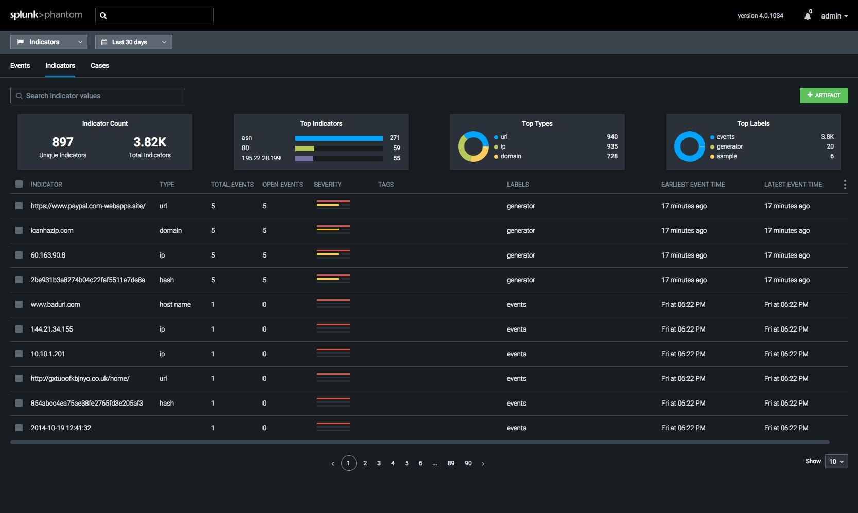 Introducing the Splunk Phantom Platform Version 4 0