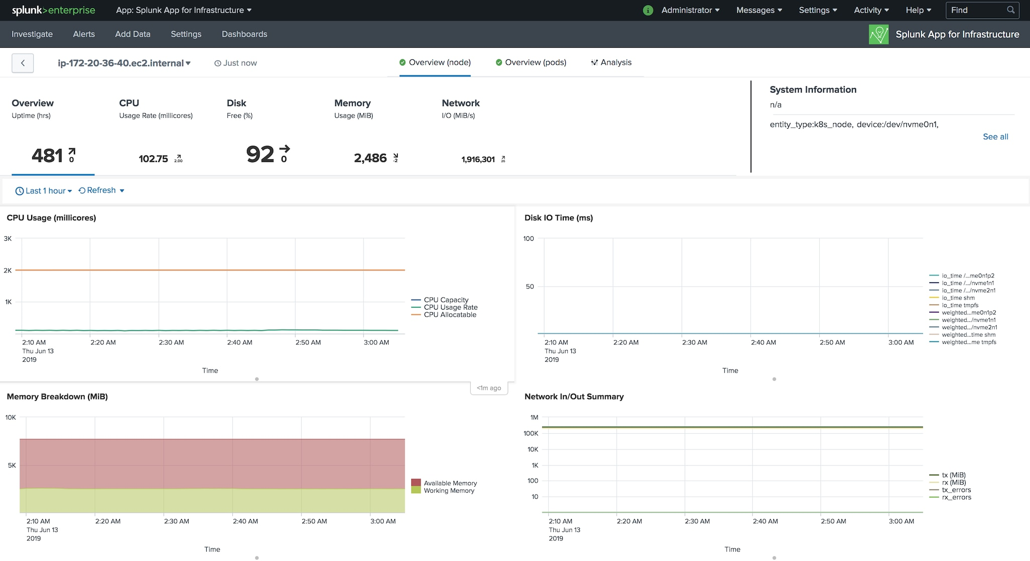Splunk App for Infrastructure 1 4: All About the Containers
