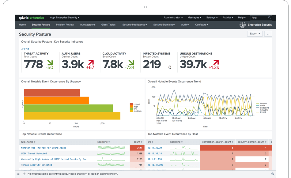分析主導型 siem のセキュリティ splunk enterprise security splunk
