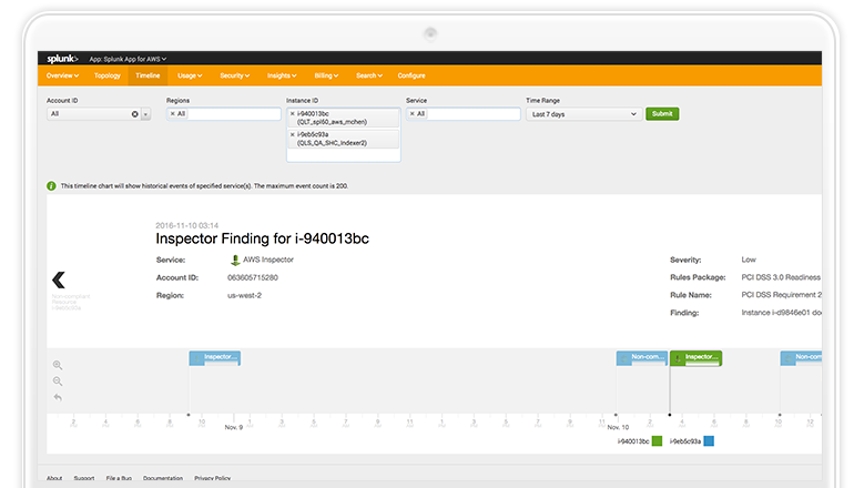 Splunk Partners with Amazon Web Services (AWS)   Partner
