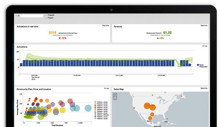 log management reports dashboards img