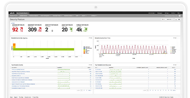 security posture dashboard screenshot