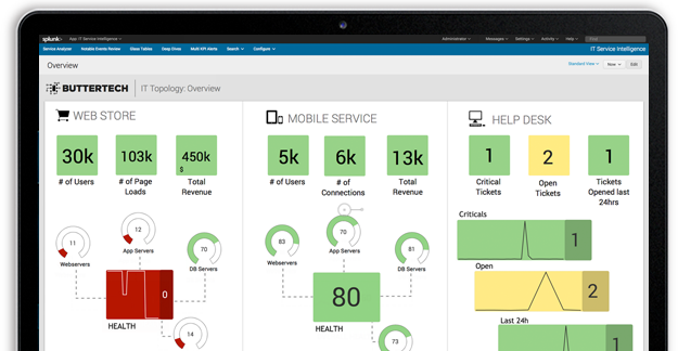It Operations Management And Monitoring Itom Splunk