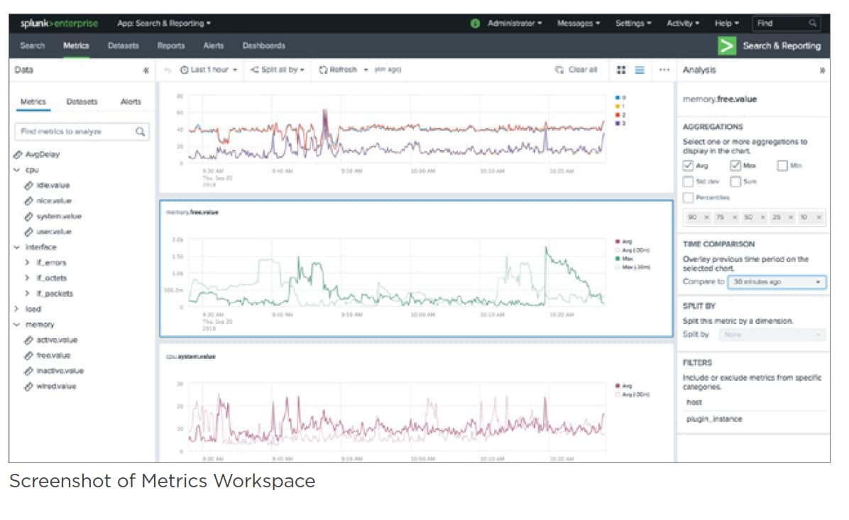 Scaling Splunk Architecture